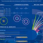 Its, infographics